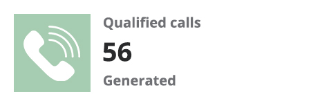 Qualified Calls